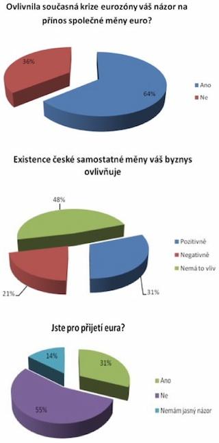 Euro_grafy