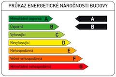 energ_stitek
