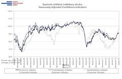 Konjunkturalni pruzkum 2014