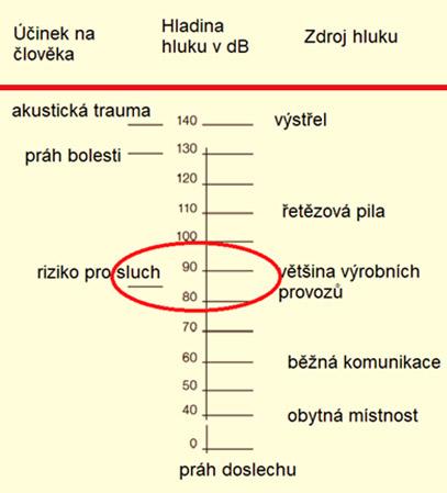 OT_Opotrebeni_04